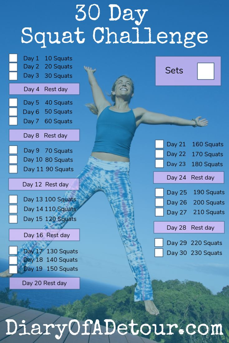 graphic regarding 30 Day Squat Challenge Printable identified as 30 working day squat trouble : a health and fitness difficulty for all competencies